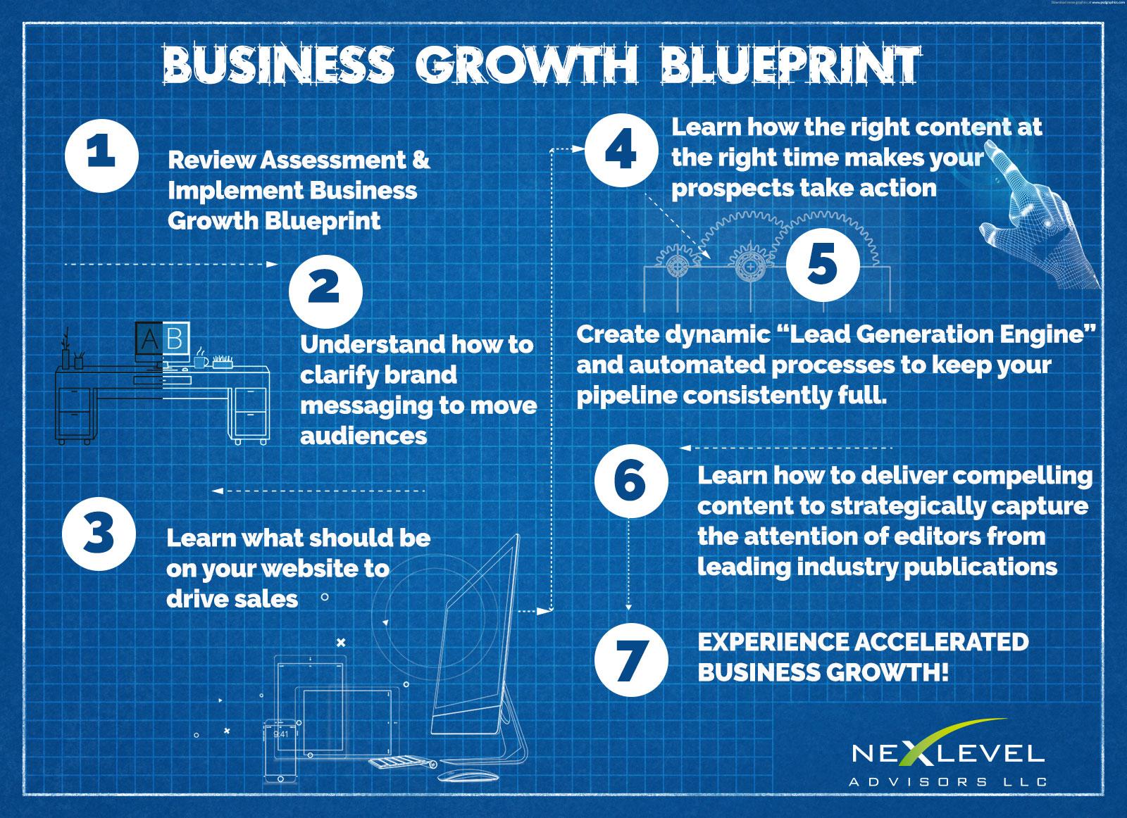 Nexleveladvisors nexlevel advisors is the premier strategic nexlevel business growth blueprint malvernweather Image collections
